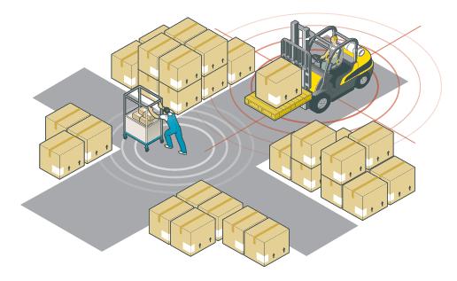 Forklift Safety Alert Warning
