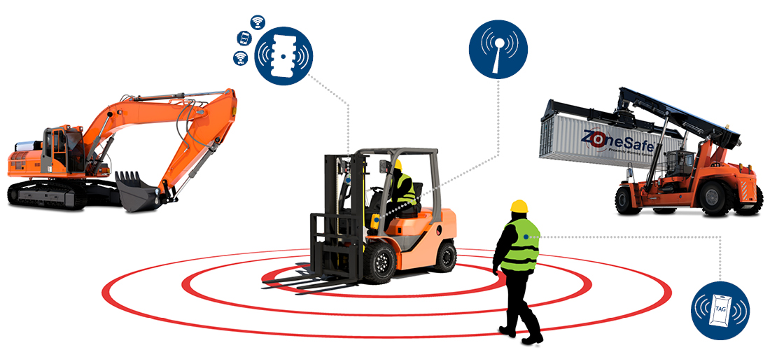 Proximity Warning Systems Site Safety Ireland